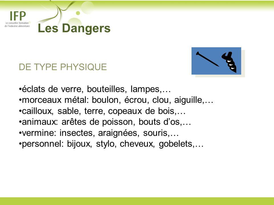 Les Dangers DE TYPE PHYSIQUE éclats de verre, bouteilles, lampes,…