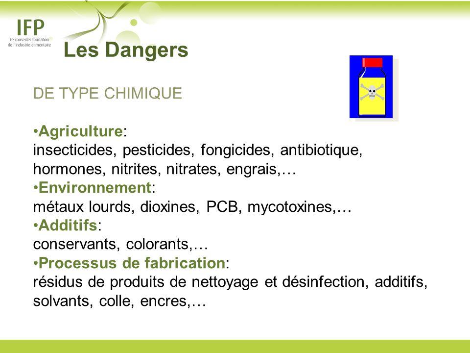 Les Dangers DE TYPE CHIMIQUE