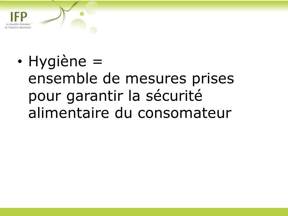 Hygiène = ensemble de mesures prises pour garantir la sécurité alimentaire du consomateur