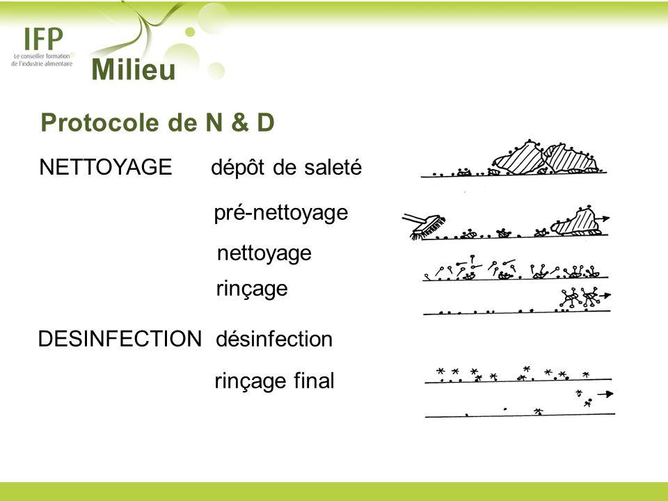 Milieu Protocole de N & D NETTOYAGE dépôt de saleté pré-nettoyage