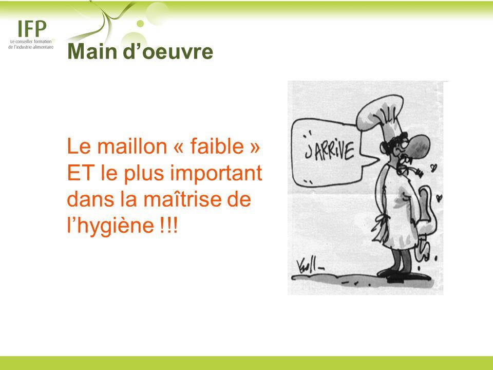 Main d'oeuvre Le maillon « faible » ET le plus important dans la maîtrise de l'hygiène !!!