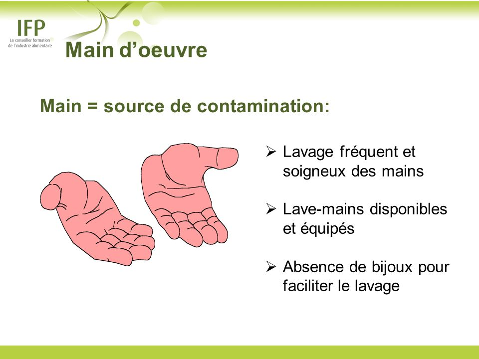 Main d'oeuvre Main = source de contamination: