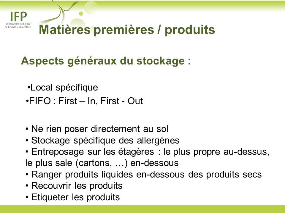 Matières premières / produits