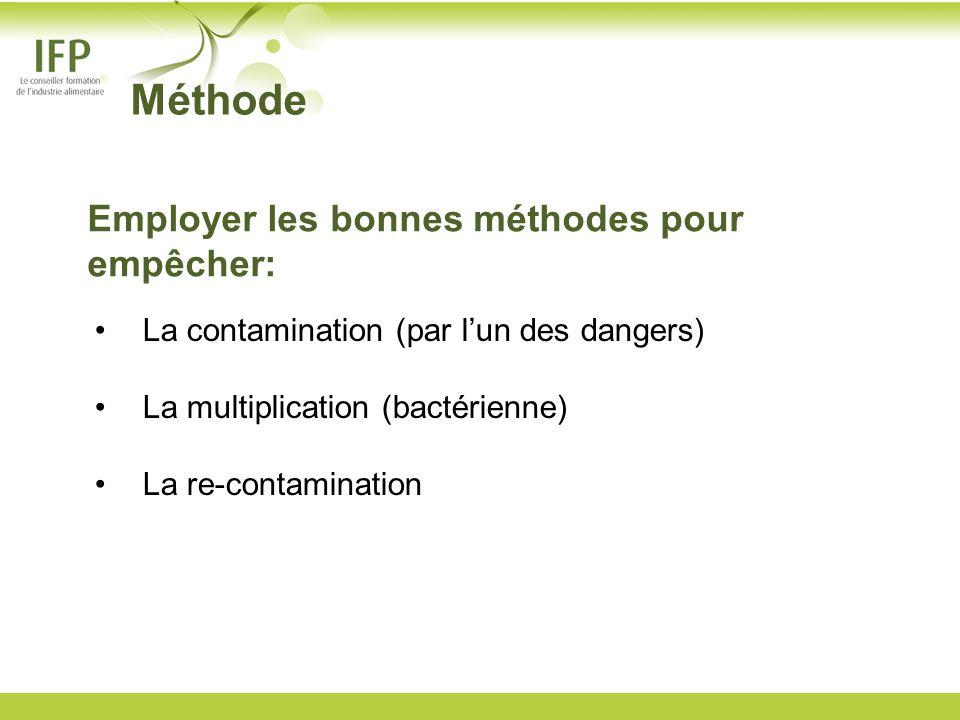 Méthode Employer les bonnes méthodes pour empêcher: