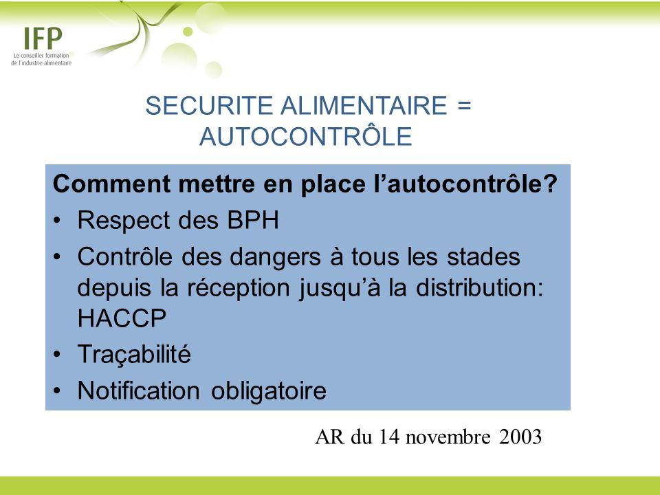 SECURITE ALIMENTAIRE = AUTOCONTRÔLE