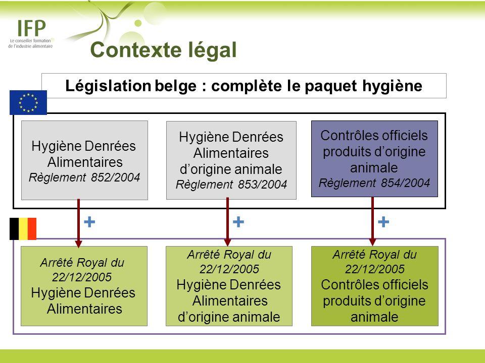 Législation belge : complète le paquet hygiène