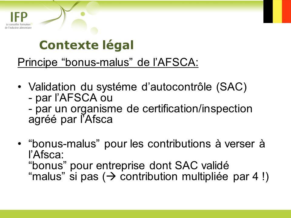 Contexte légal Principe bonus-malus de l'AFSCA: