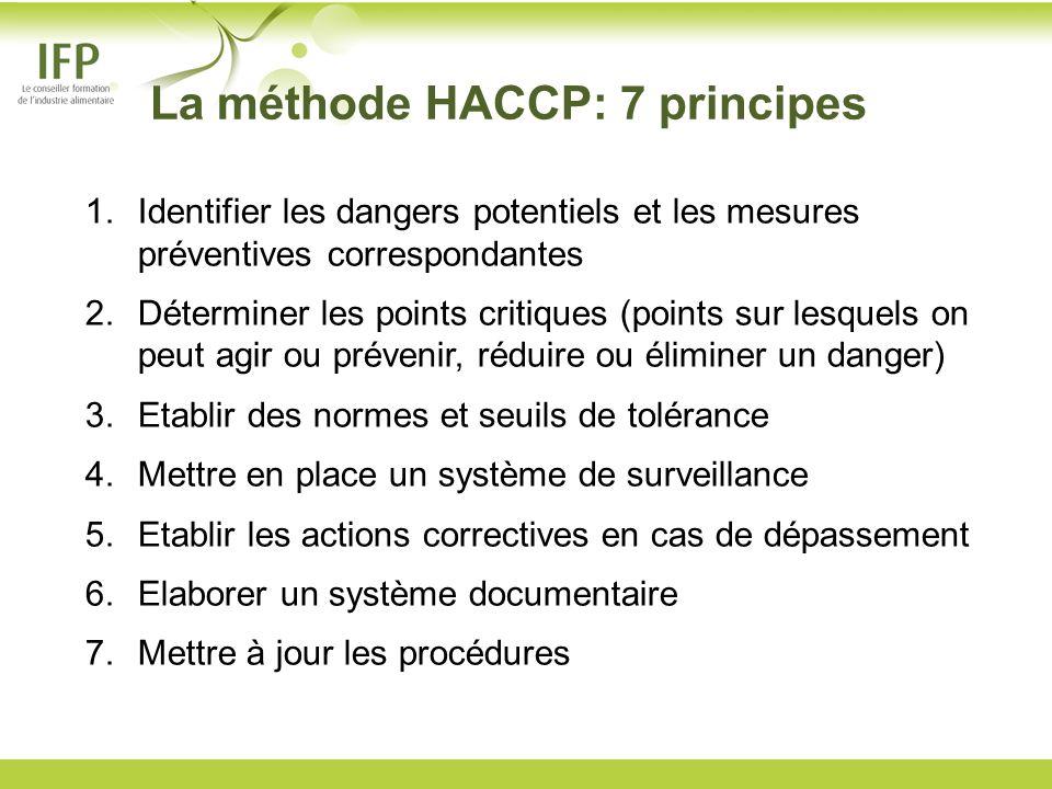 La méthode HACCP: 7 principes