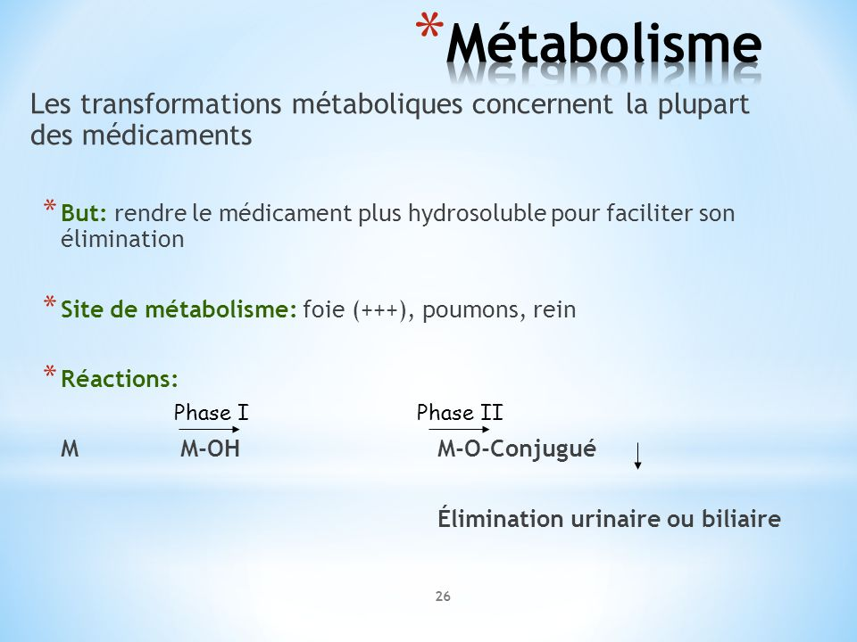 Métabolisme Les transformations métaboliques concernent la plupart des médicaments.