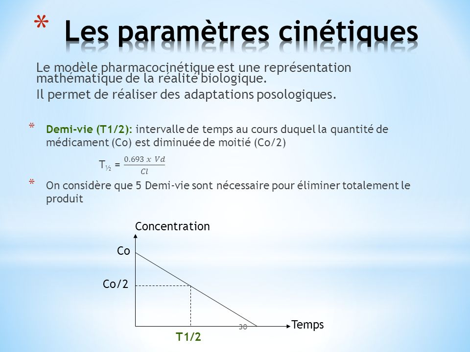 Les paramètres cinétiques