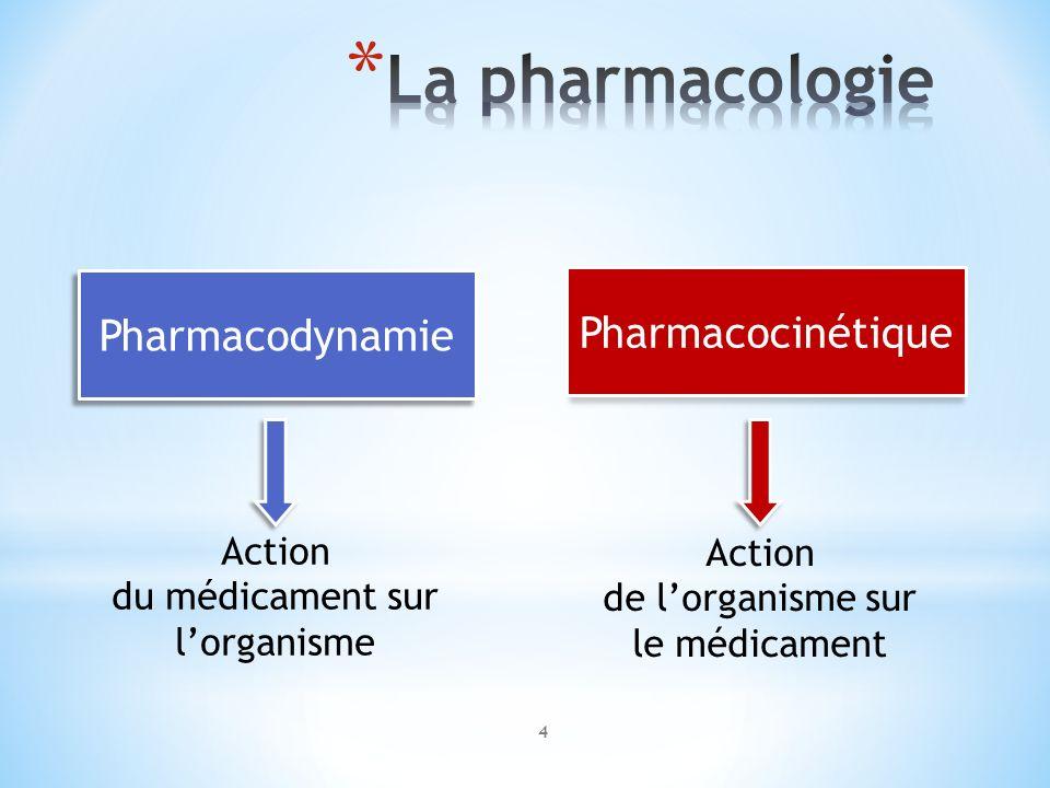 La pharmacologie Pharmacodynamie Pharmacocinétique