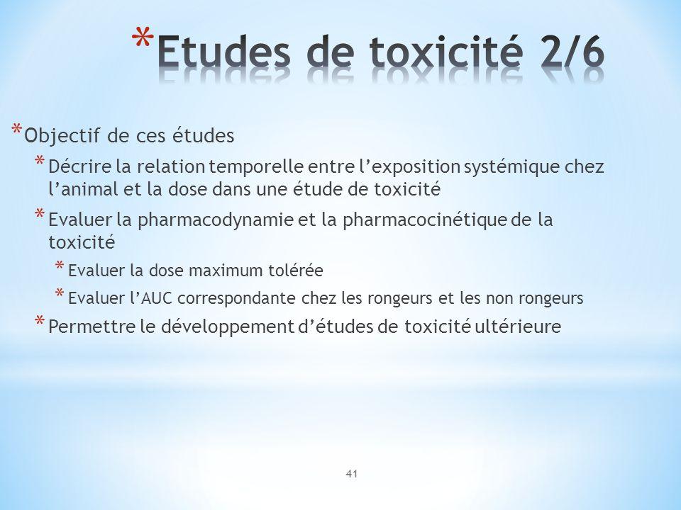 Etudes de toxicité 2/6 Objectif de ces études
