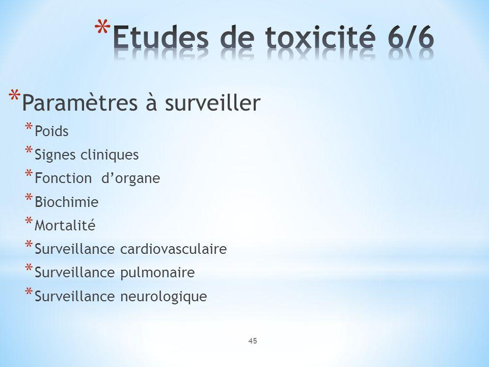 Etudes de toxicité 6/6 Paramètres à surveiller Poids Signes cliniques