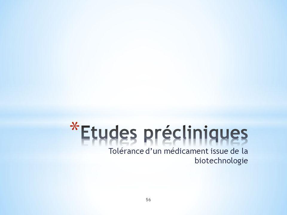 Etudes précliniques Tolérance d'un médicament issue de la biotechnologie