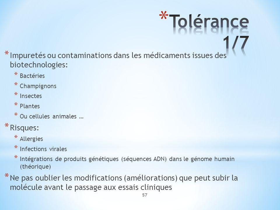 Tolérance 1/7 Impuretés ou contaminations dans les médicaments issues des biotechnologies: Bactéries.