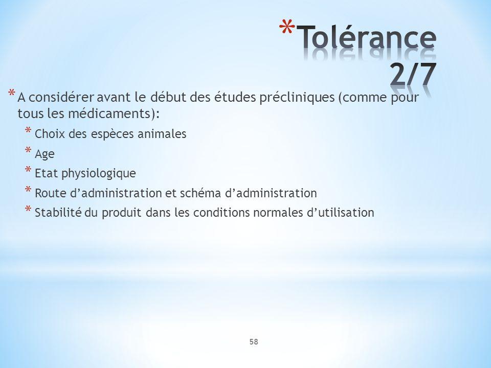 Tolérance 2/7 A considérer avant le début des études précliniques (comme pour tous les médicaments):