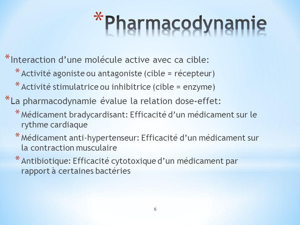 Pharmacodynamie Interaction d'une molécule active avec ca cible: