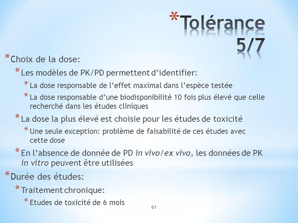 Tolérance 5/7 Choix de la dose: Durée des études:
