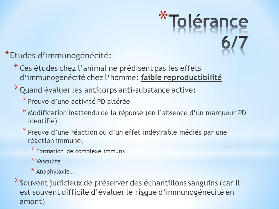 Tolérance 6/7 Etudes d'immunogénécité: