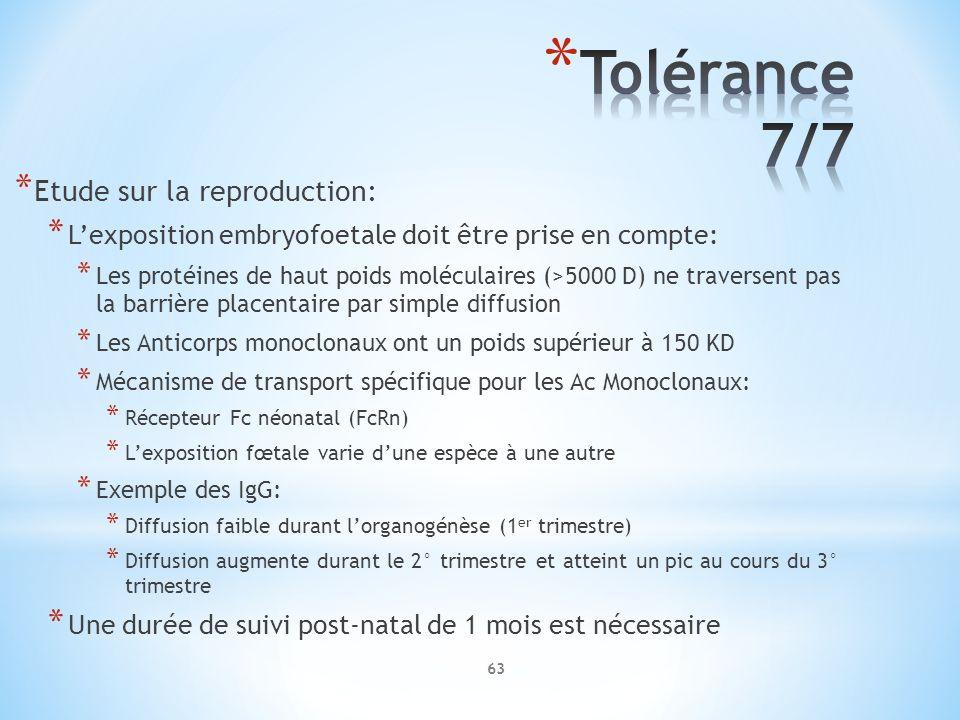 Tolérance 7/7 Etude sur la reproduction: