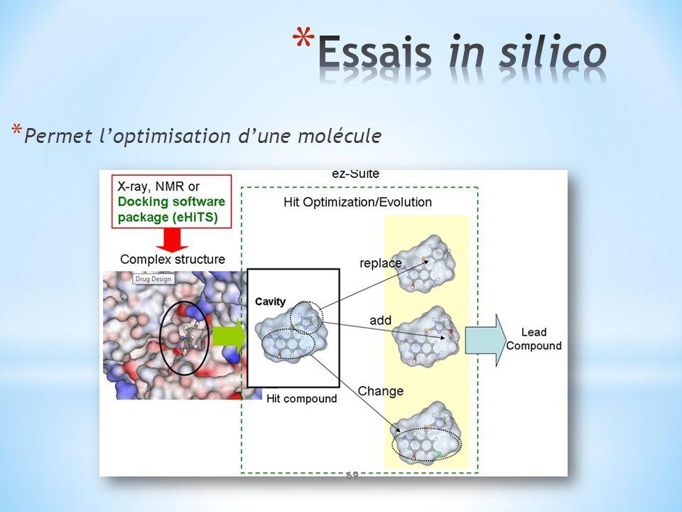 Essais in silico Permet l'optimisation d'une molécule