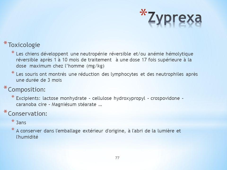 Zyprexa Toxicologie Composition: Conservation:
