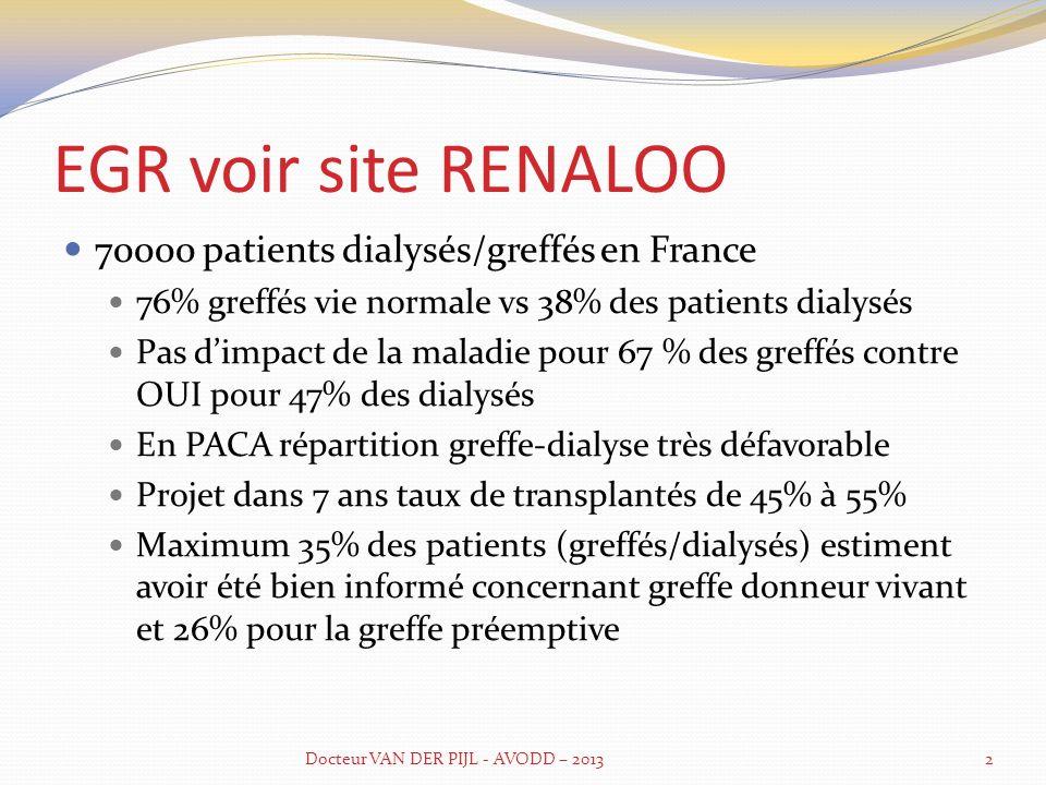 EGR voir site RENALOO 70000 patients dialysés/greffés en France