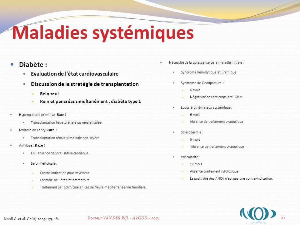 Maladies systémiques Diabète : Evaluation de l'état cardiovasculaire