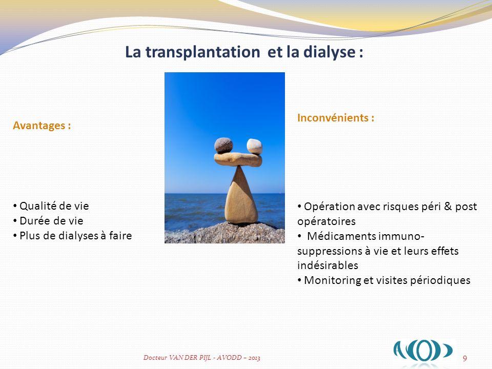 La transplantation et la dialyse :