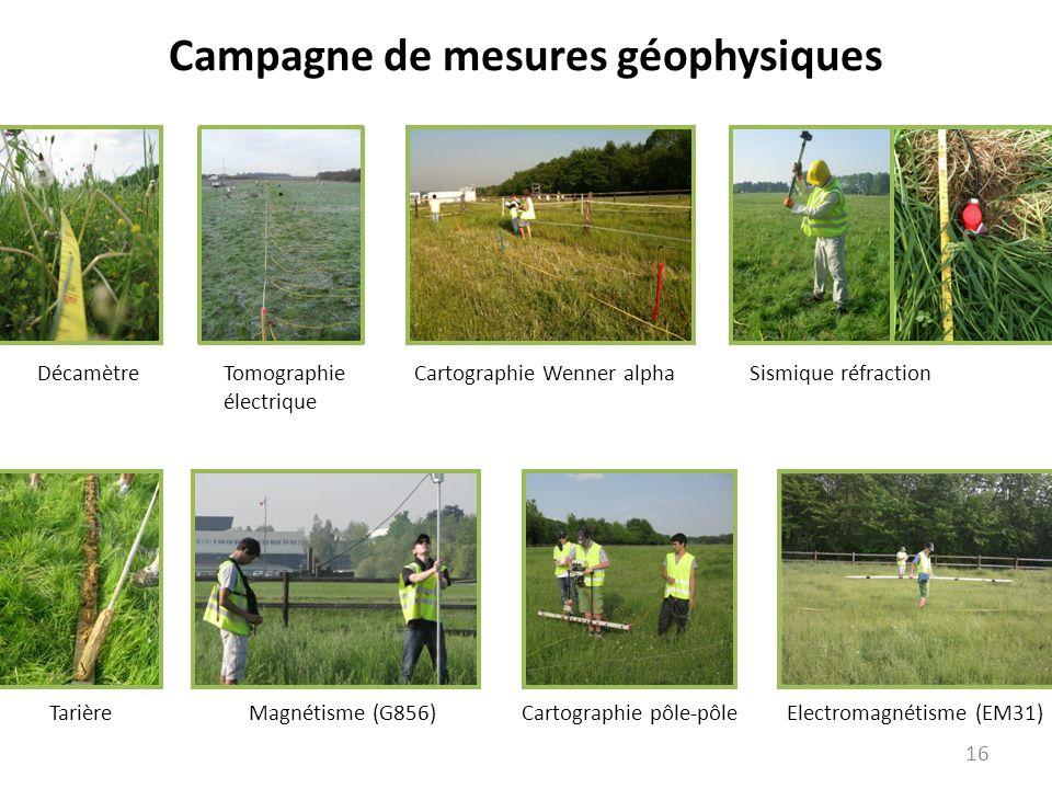 Campagne de mesures géophysiques