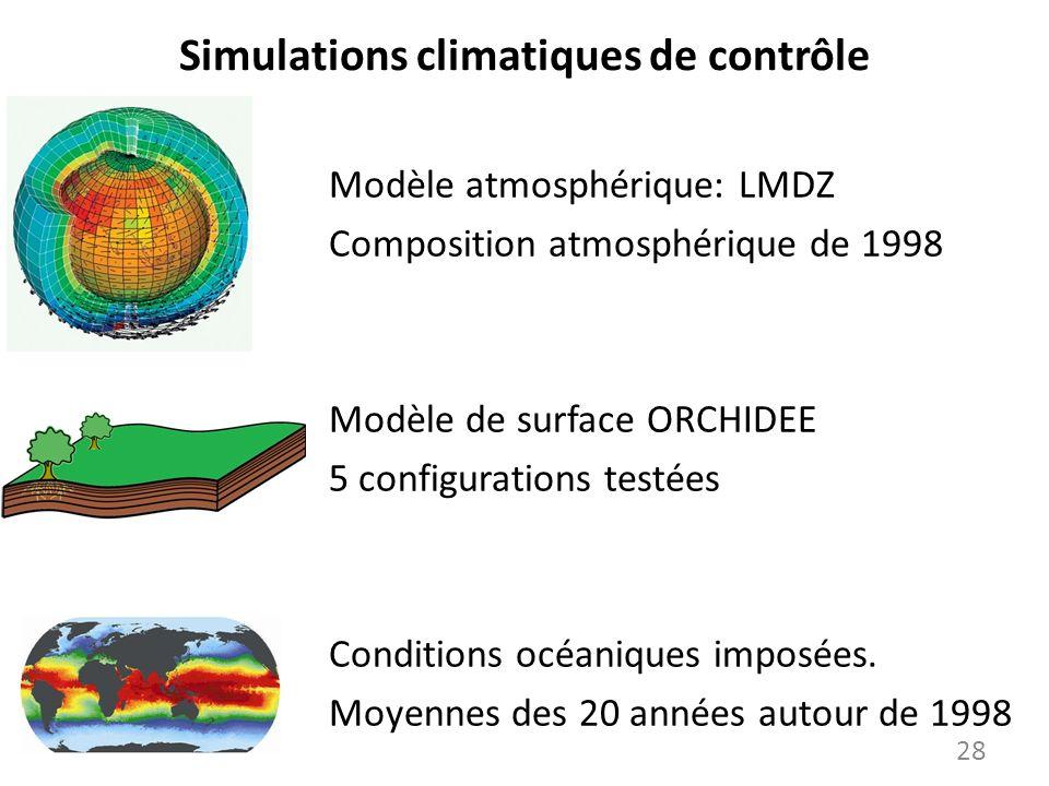 Simulations climatiques de contrôle