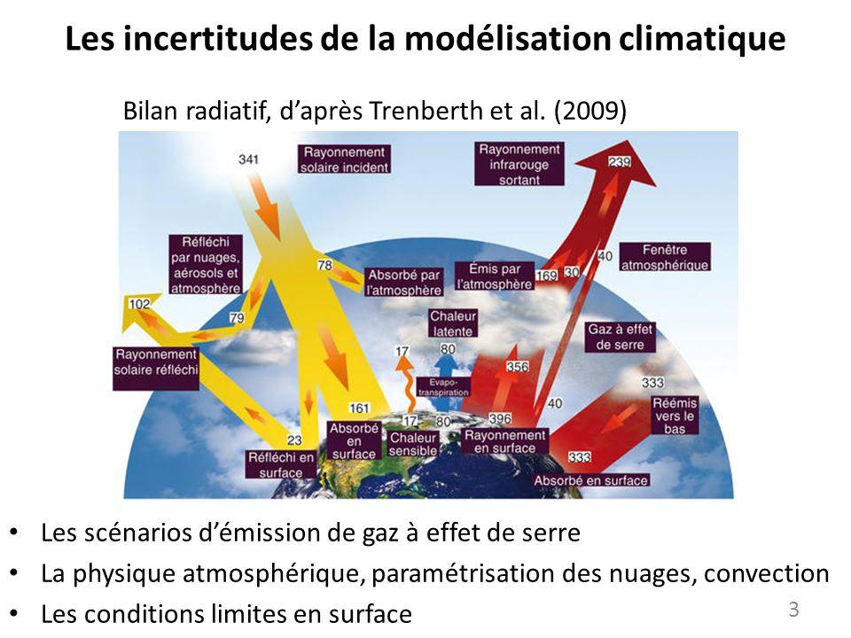Les incertitudes de la modélisation climatique