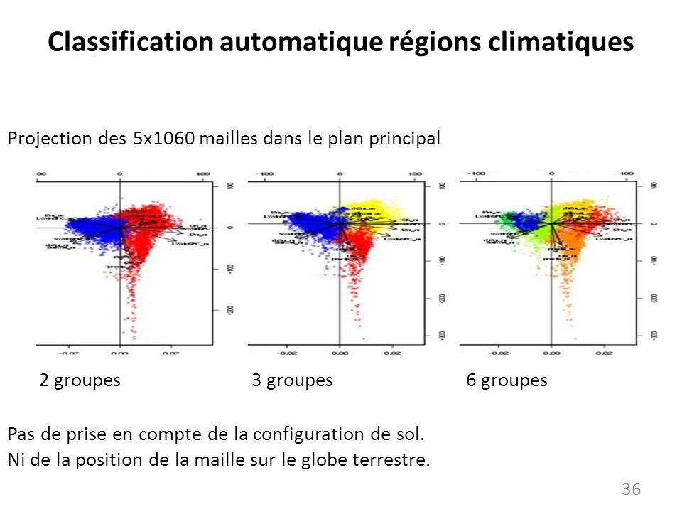 Classification automatique régions climatiques