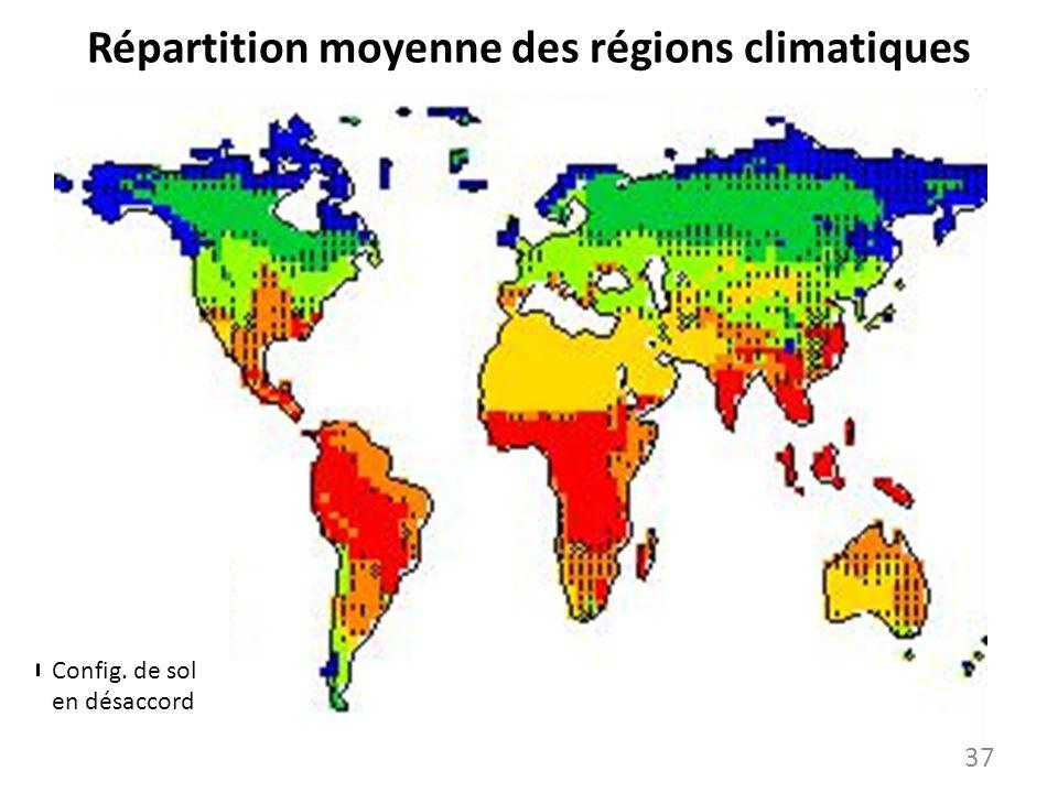 Répartition moyenne des régions climatiques