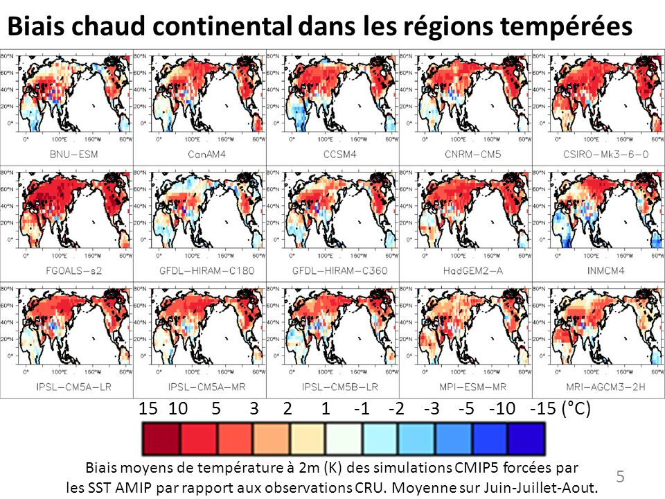 Biais chaud continental dans les régions tempérées