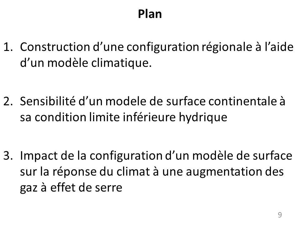 Plan Construction d'une configuration régionale à l'aide d'un modèle climatique.