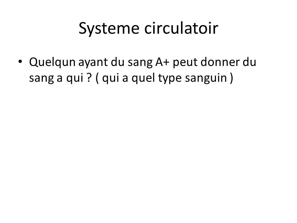 Systeme circulatoir Quelqun ayant du sang A+ peut donner du sang a qui .