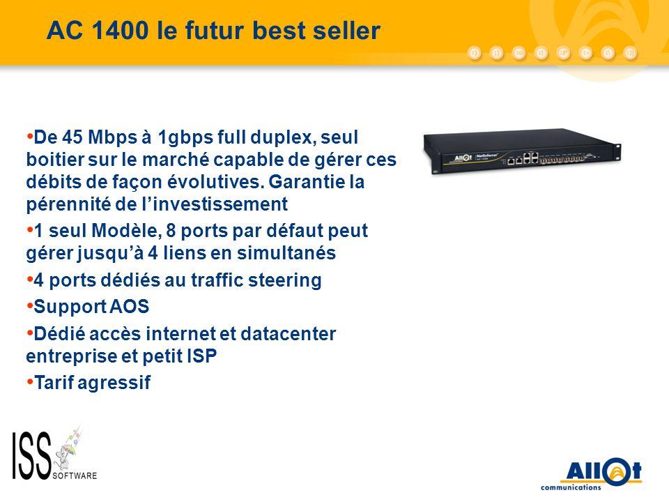 AC 1400 le futur best seller