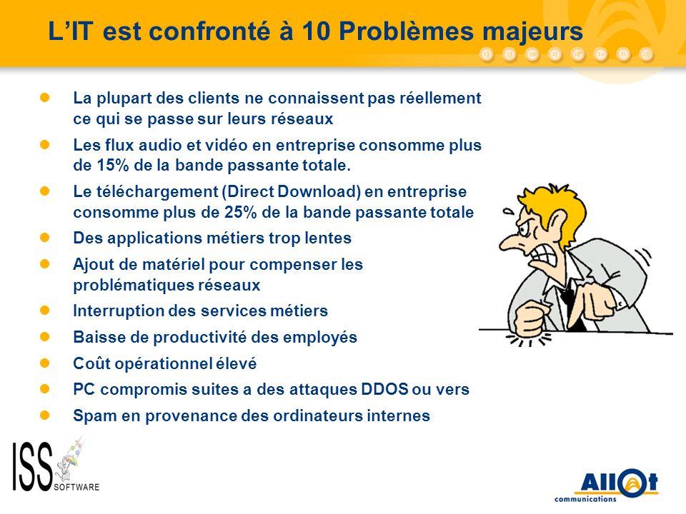 L'IT est confronté à 10 Problèmes majeurs