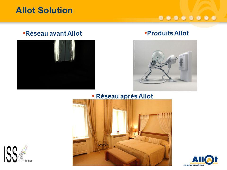 Allot Solution AC-10000/AC-5000 Réseau avant Allot Produits Allot