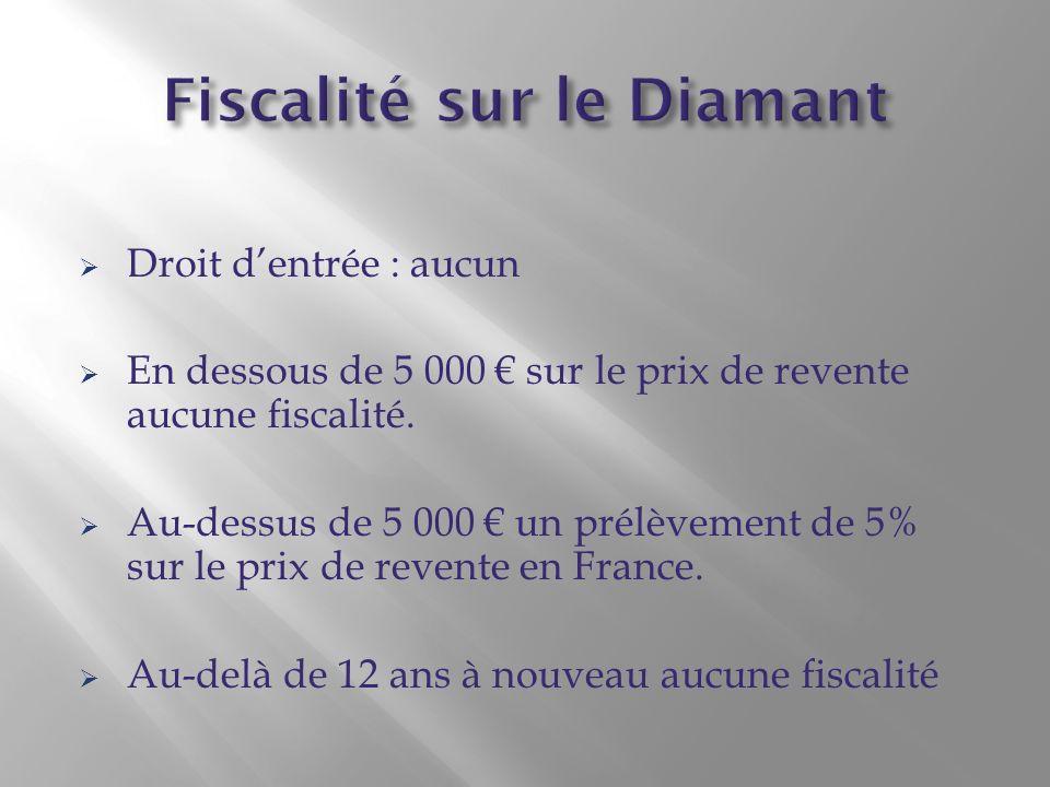Fiscalité sur le Diamant