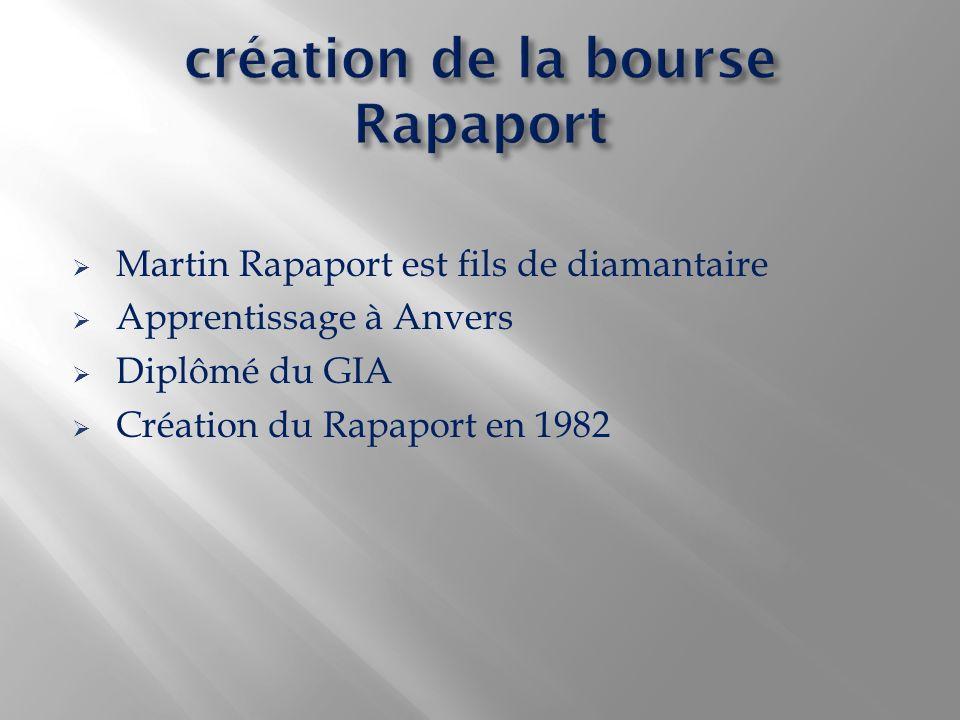 création de la bourse Rapaport
