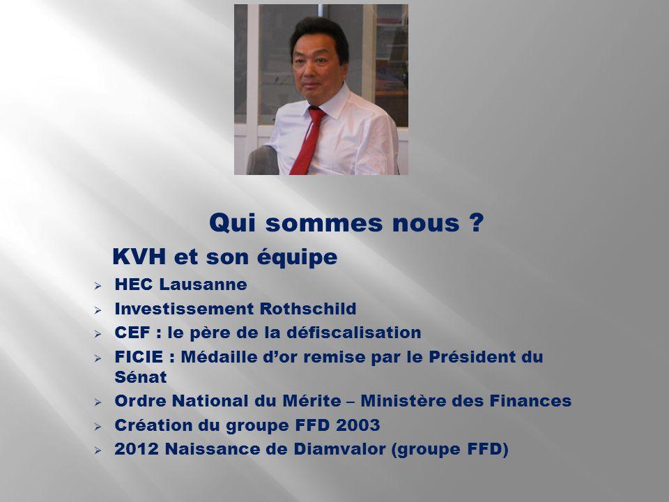 Qui sommes nous KVH et son équipe HEC Lausanne