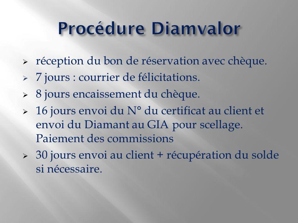 Procédure Diamvalor réception du bon de réservation avec chèque.