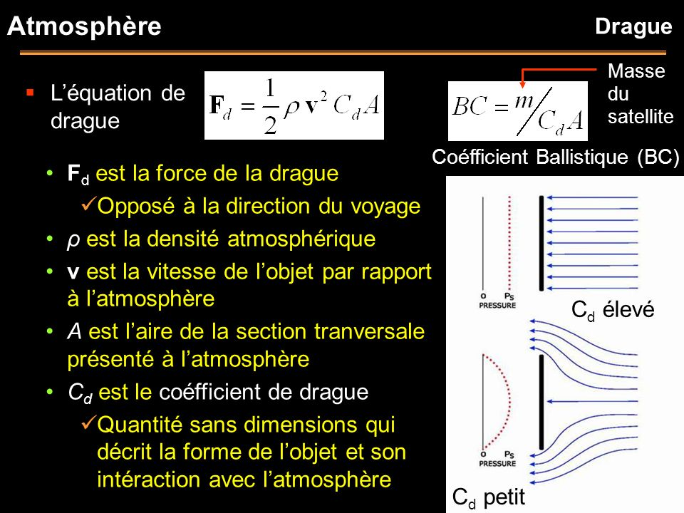 Atmosphère Drague L'équation de drague Fd est la force de la drague