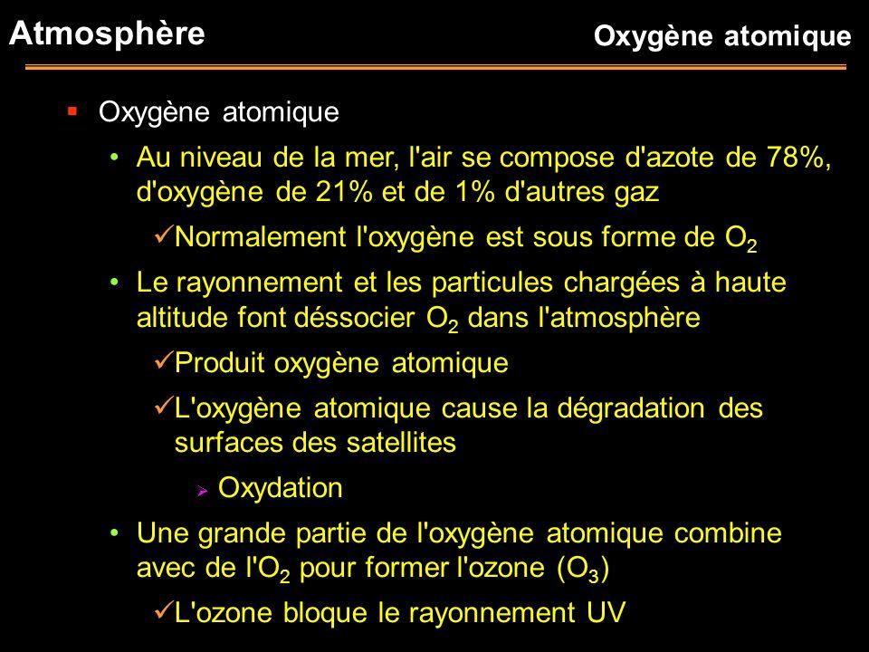 Atmosphère Oxygène atomique Oxygène atomique