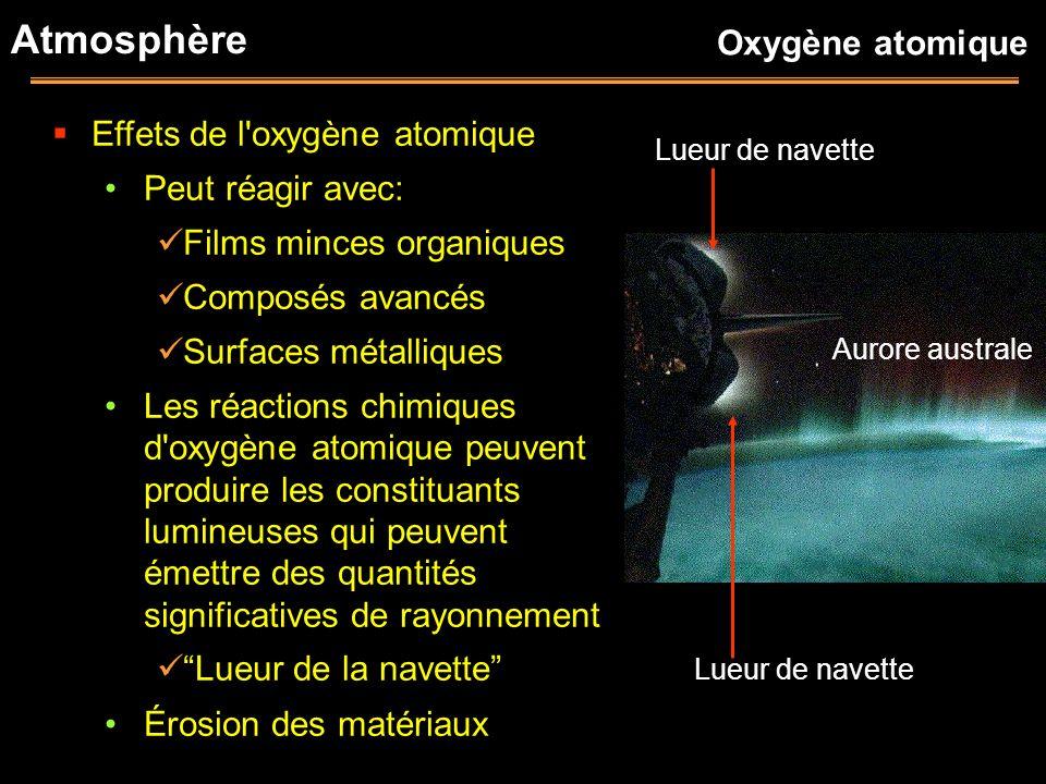 Atmosphère Oxygène atomique Effets de l oxygène atomique