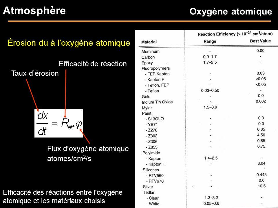 Érosion du à l'oxygène atomique