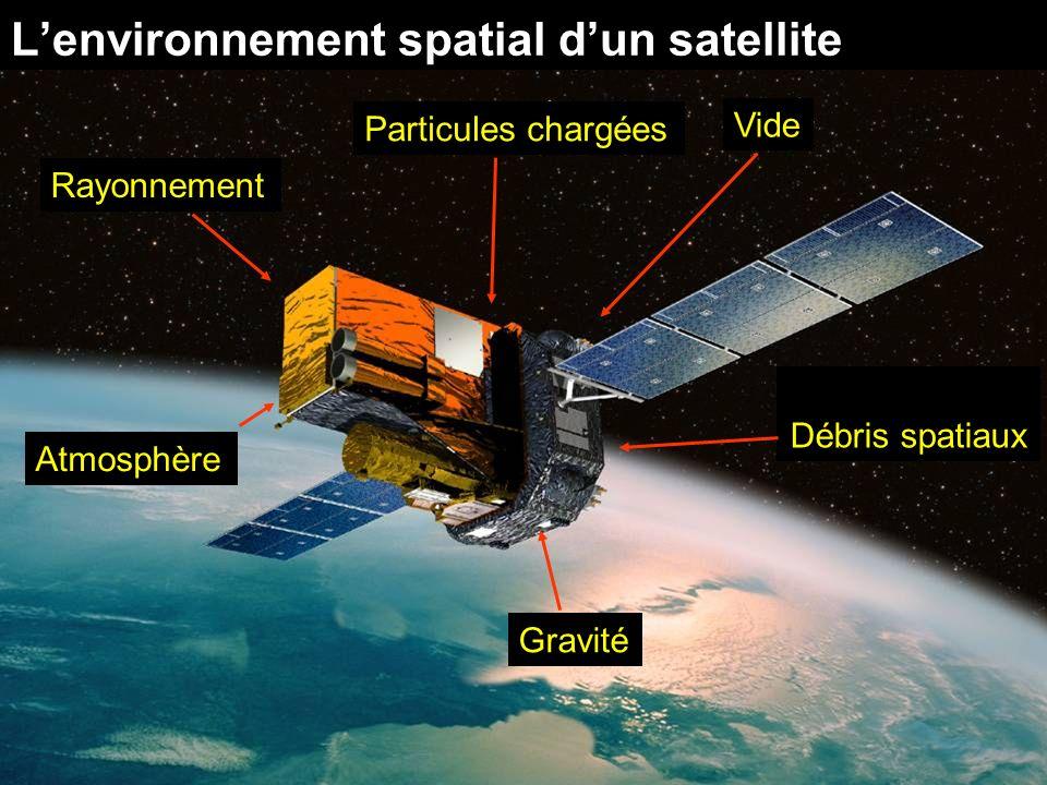 L'environnement spatial d'un satellite