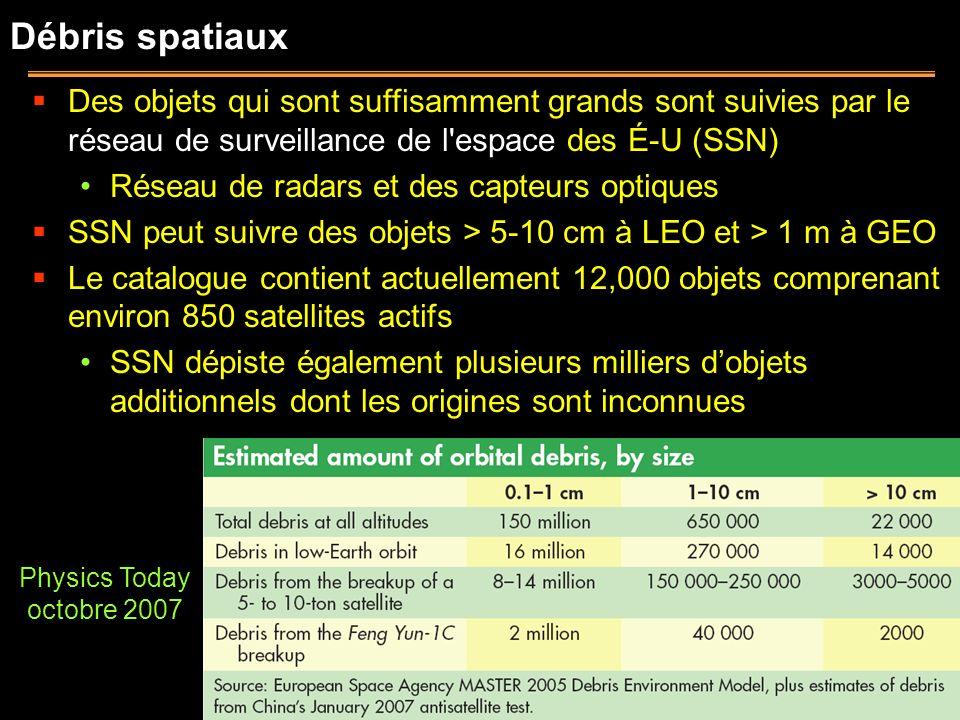 Débris spatiaux Des objets qui sont suffisamment grands sont suivies par le réseau de surveillance de l espace des É-U (SSN)